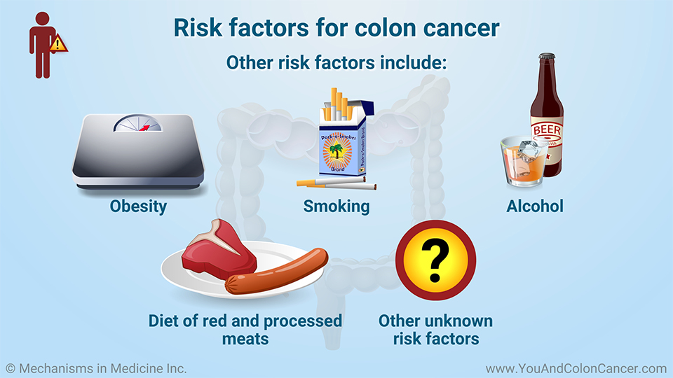 Other risk factors for colon cancer